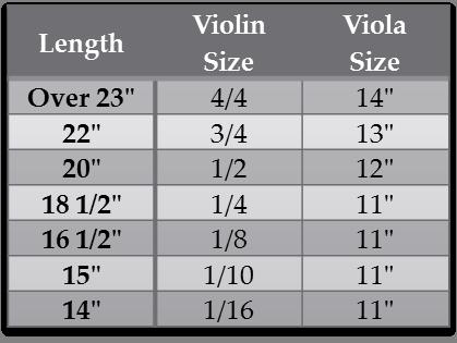ViolinViolaSizeGuide